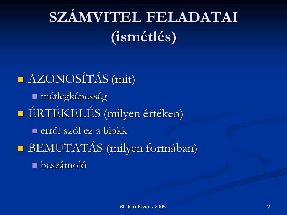 2© Deák István - 2005. SZÁMVITEL FELADATAI (ismétlés) AZONOSÍTÁS (mit) AZONOSÍTÁS (mit) mérlegképesség mérlegképesség ÉRTÉKELÉS (milyen értéken) ÉRTÉK