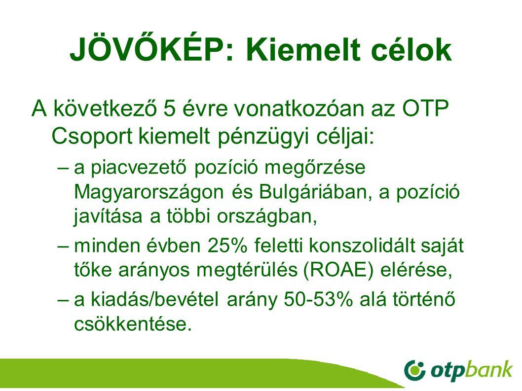 35 JÖVŐKÉP: Kiemelt célok A következő 5 évre vonatkozóan az OTP Csoport kiemelt pénzügyi céljai: –a piacvezető pozíció megőrzése Magyarországon és Bul