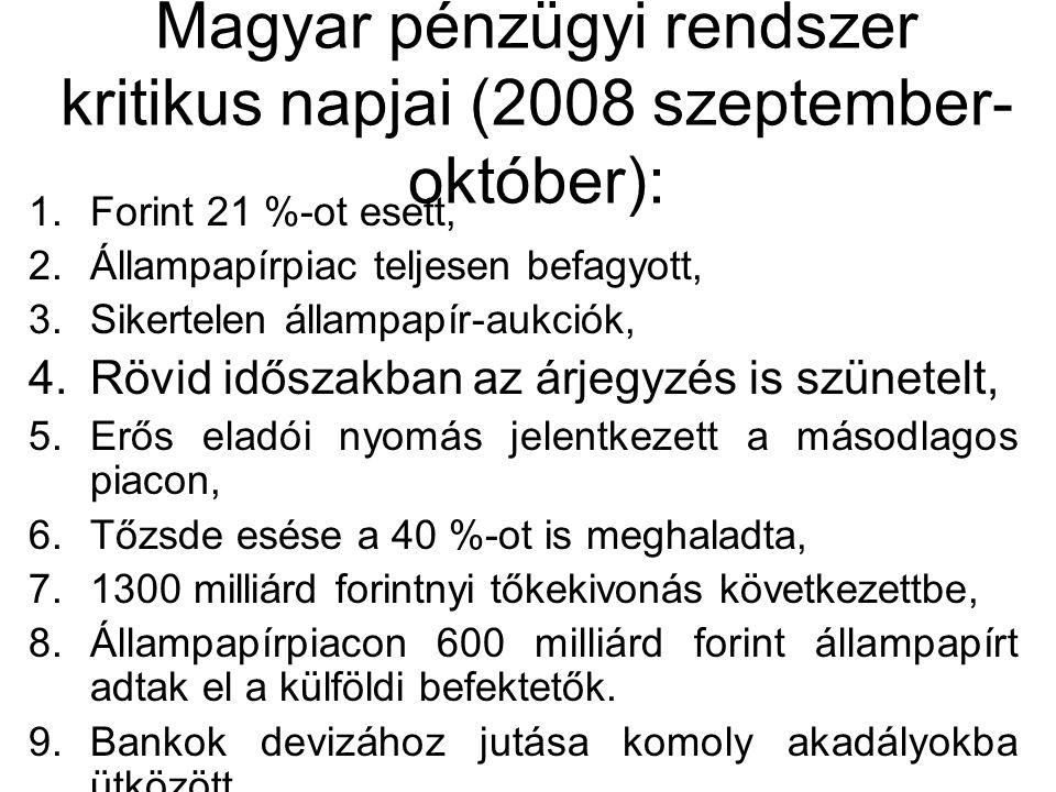 Magyar pénzügyi rendszer kritikus napjai (2008 szeptember- október): 1.Forint 21 %-ot esett, 2.Állampapírpiac teljesen befagyott, 3.Sikertelen állampa