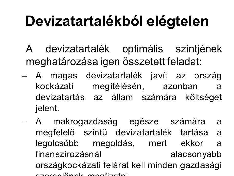 A devizatartalék optimális szintjének meghatározása igen összetett feladat: –A magas devizatartalék javít az ország kockázati megítélésén, azonban a d