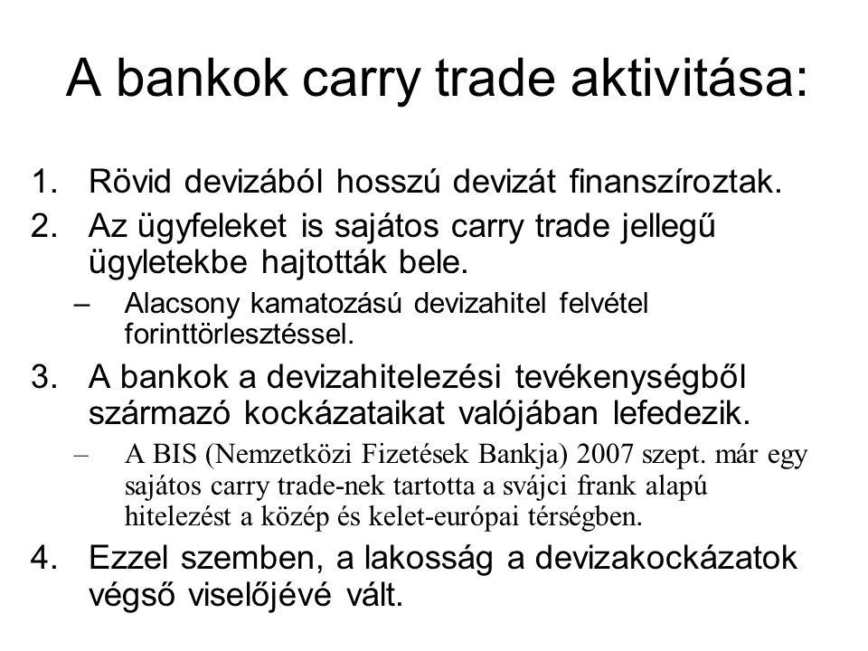 A bankok carry trade aktivitása: 1.Rövid devizából hosszú devizát finanszíroztak. 2.Az ügyfeleket is sajátos carry trade jellegű ügyletekbe hajtották