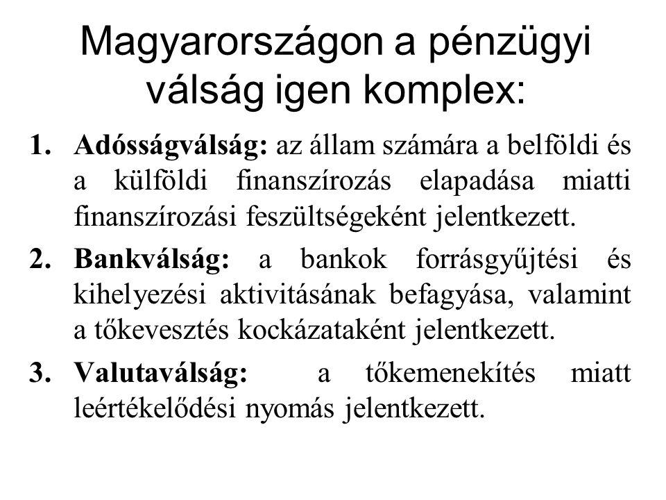 Magyarországon a pénzügyi válság igen komplex: 1.Adósságválság: az állam számára a belföldi és a külföldi finanszírozás elapadása miatti finanszírozás