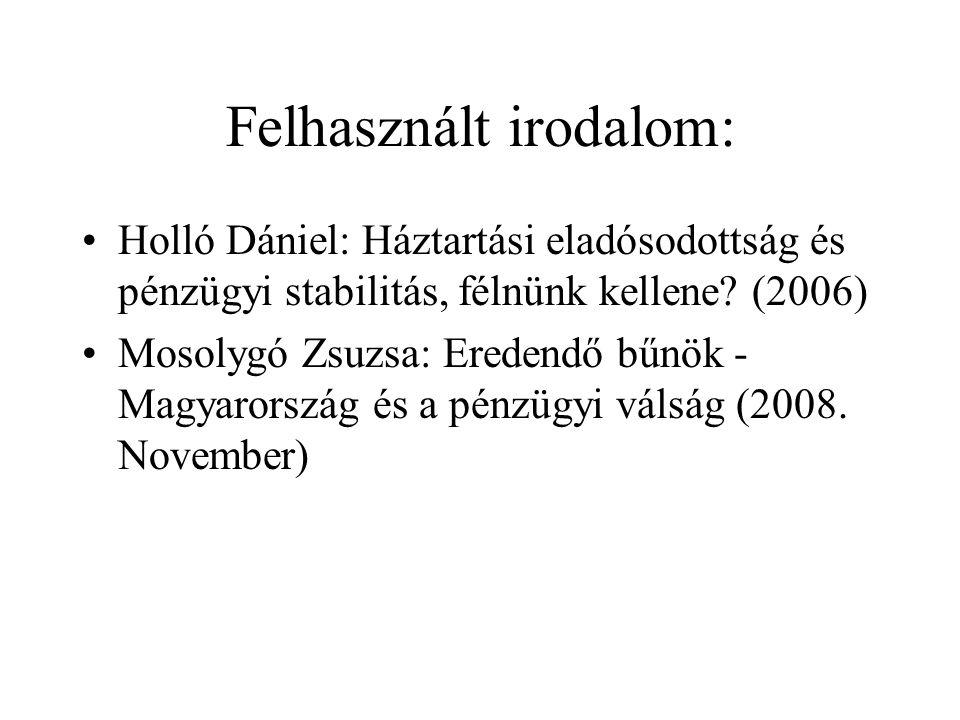 Felhasznált irodalom: Holló Dániel: Háztartási eladósodottság és pénzügyi stabilitás, félnünk kellene? (2006) Mosolygó Zsuzsa: Eredendő bűnök - Magyar