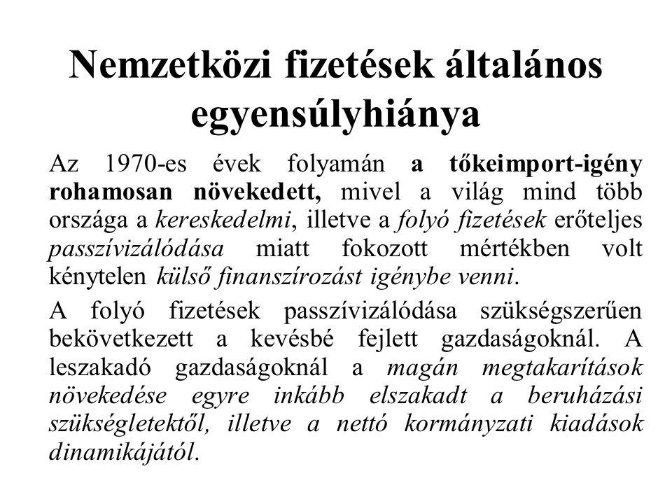Magyarország devizatartaléka: 1.Az ország külső adóssága 2007 végén kb.