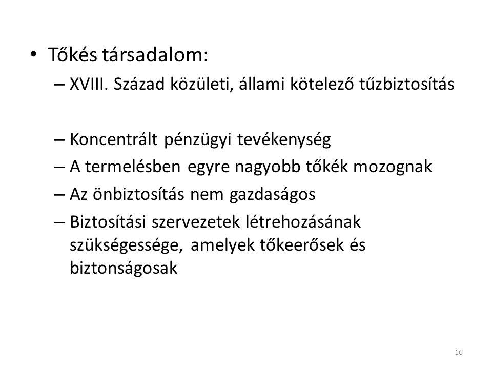 Tőkés társadalom: – XVIII.