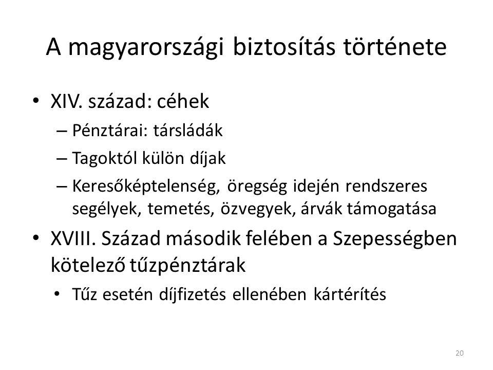 A magyarországi biztosítás története XIV.