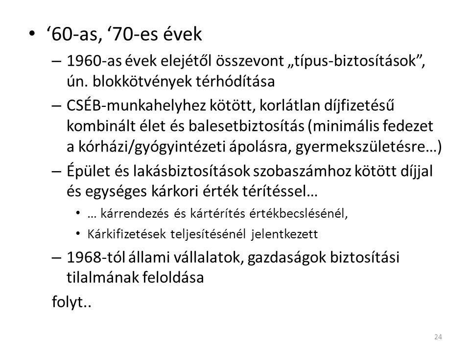 """'60-as, '70-es évek – 1960-as évek elejétől összevont """"típus-biztosítások , ún."""