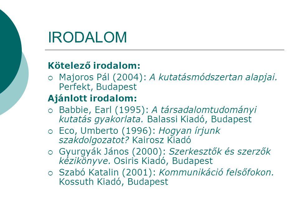 IRODALOM Kötelező irodalom:  Majoros Pál (2004): A kutatásmódszertan alapjai. Perfekt, Budapest Ajánlott irodalom:  Babbie, Earl (1995): A társadalo