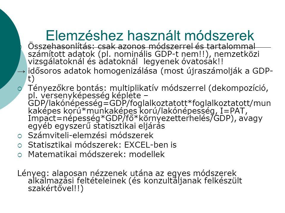 Elemzéshez használt módszerek  Összehasonlítás: csak azonos módszerrel és tartalommal számított adatok (pl. nominális GDP-t nem!!), nemzetközi vizsgá