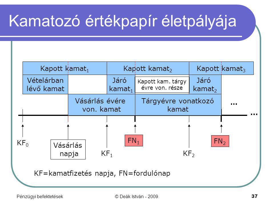 Pénzügyi befektetések© Deák István - 2009.37 Kamatozó értékpapír életpályája Vásárlás napja KF 1 KF 0 FN 1 Vételárban lévő kamat Kapott kamat 1 KF 2 F
