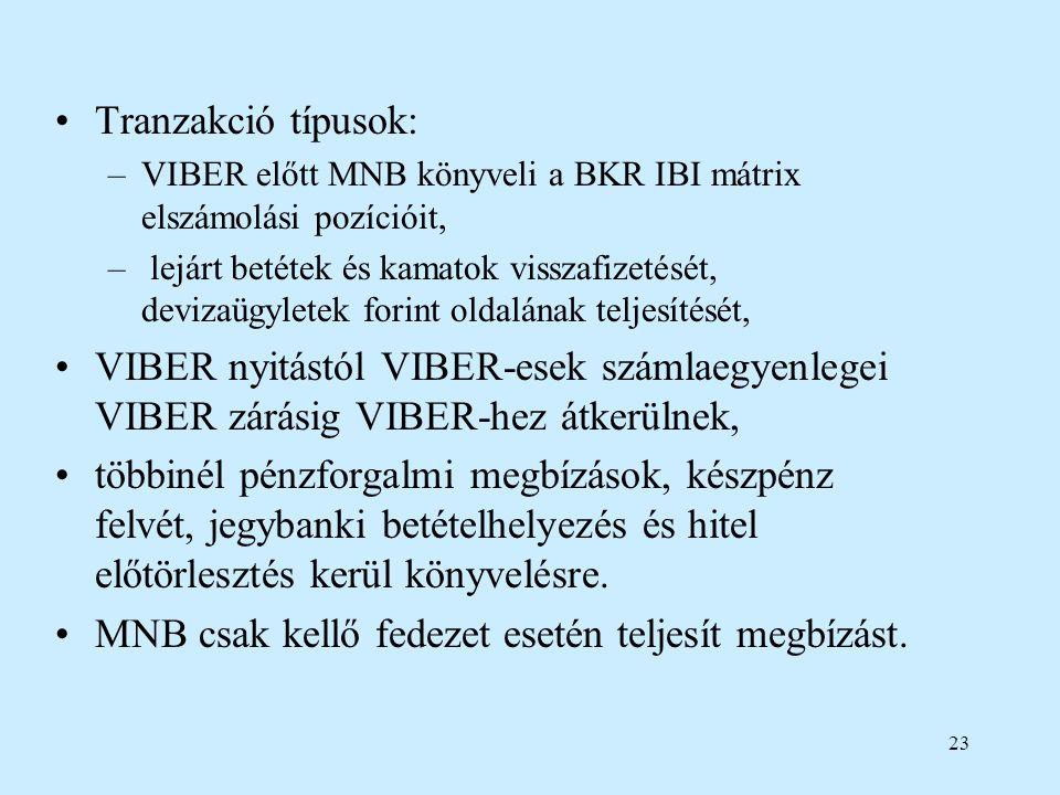 23 Tranzakció típusok: –VIBER előtt MNB könyveli a BKR IBI mátrix elszámolási pozícióit, – lejárt betétek és kamatok visszafizetését, devizaügyletek f