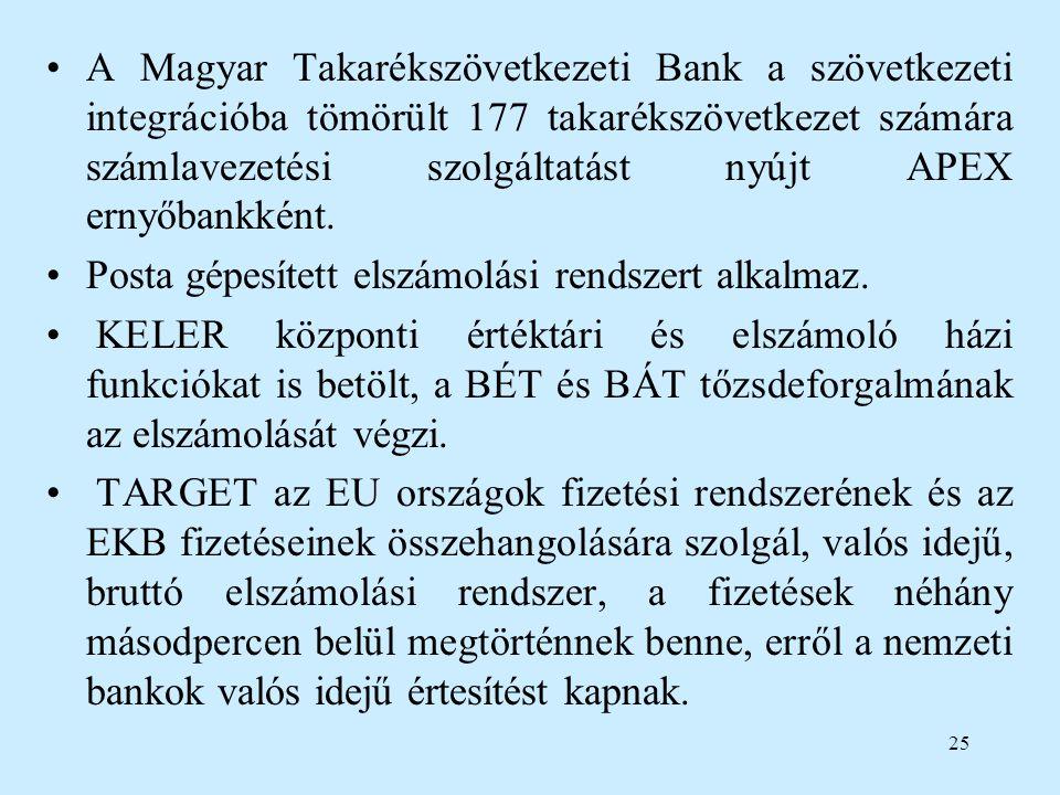 25 A Magyar Takarékszövetkezeti Bank a szövetkezeti integrációba tömörült 177 takarékszövetkezet számára számlavezetési szolgáltatást nyújt APEX ernyő