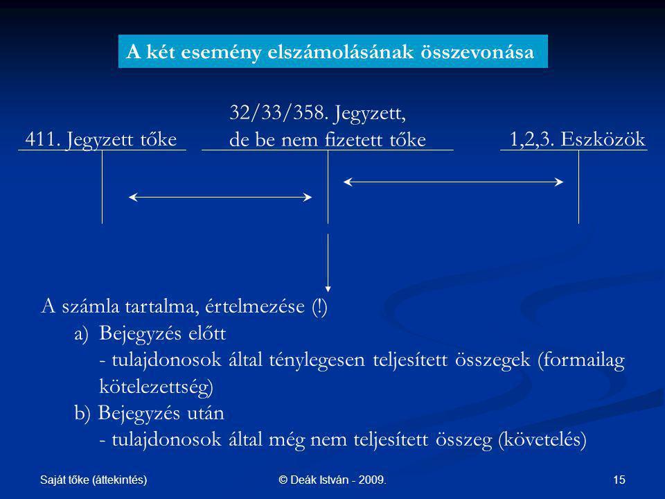 Saját tőke (áttekintés) 15© Deák István - 2009. A két esemény elszámolásának összevonása 1,2,3. Eszközök411. Jegyzett tőke 32/33/358. Jegyzett, de be