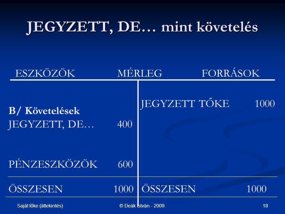 Saját tőke (áttekintés) 18© Deák István - 2009. ESZKÖZÖK MÉRLEG FORRÁSOK JEGYZETT, DE… mint követelés JEGYZETT TŐKE 1000 B/ Követelések JEGYZETT, DE…