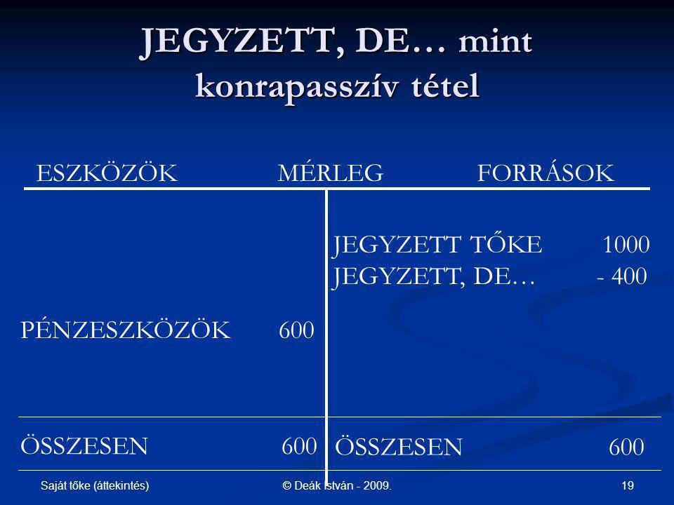 Saját tőke (áttekintés) 19© Deák István - 2009. ESZKÖZÖK MÉRLEG FORRÁSOK JEGYZETT, DE… mint konrapasszív tétel JEGYZETT TŐKE 1000 JEGYZETT, DE… - 400