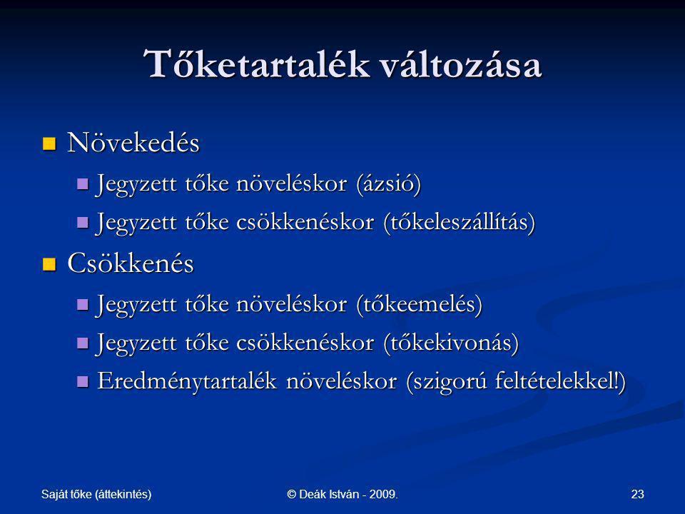 Saját tőke (áttekintés) 23© Deák István - 2009. Tőketartalék változása Növekedés Növekedés Jegyzett tőke növeléskor (ázsió) Jegyzett tőke növeléskor (