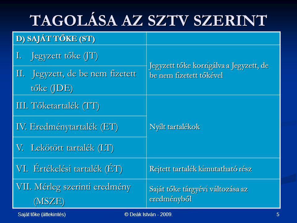 Saját tőke (áttekintés) 5© Deák István - 2009.TAGOLÁSA AZ SZTV SZERINT D) SAJÁT TŐKE (ST) I.