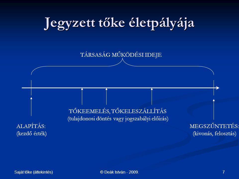 Saját tőke (áttekintés) 7© Deák István - 2009. Jegyzett tőke életpályája TÁRSASÁG MŰKÖDÉSI IDEJE ALAPÍTÁS: (kezdő érték) TŐKEEMELÉS, TŐKELESZÁLLÍTÁS (