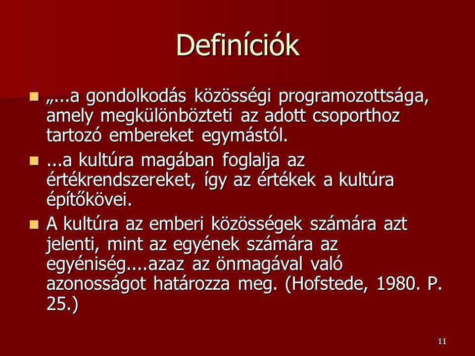 """11 Definíciók """"...a gondolkodás közösségi programozottsága, amely megkülönbözteti az adott csoporthoz tartozó embereket egymástól. """"...a gondolkodás k"""