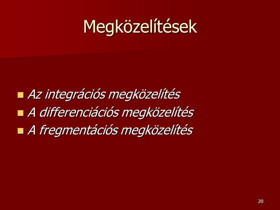 20 Megközelítések Az integrációs megközelítés Az integrációs megközelítés A differenciációs megközelítés A differenciációs megközelítés A fregmentációs megközelítés A fregmentációs megközelítés
