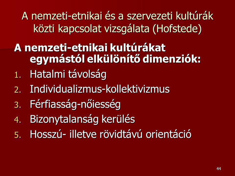 44 A nemzeti-etnikai és a szervezeti kultúrák közti kapcsolat vizsgálata (Hofstede) A nemzeti-etnikai kultúrákat egymástól elkülönítő dimenziók: 1.