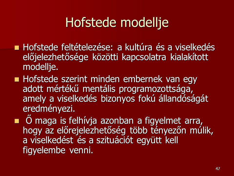 47 Hofstede modellje Hofstede feltételezése: a kultúra és a viselkedés előjelezhetősége közötti kapcsolatra kialakított modellje. Hofstede feltételezé