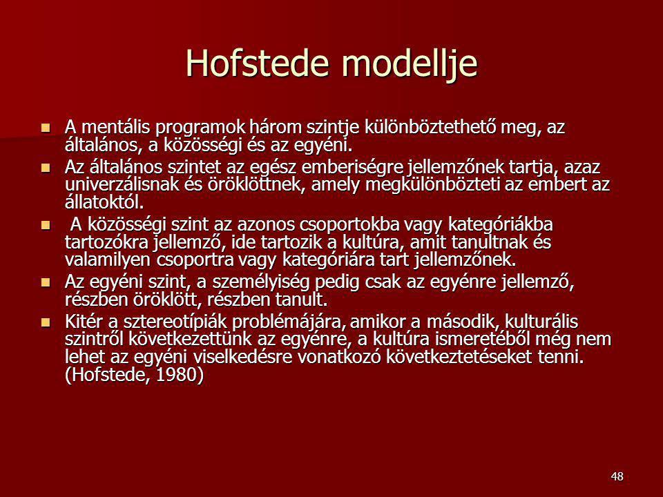 48 Hofstede modellje A mentális programok három szintje különböztethető meg, az általános, a közösségi és az egyéni. A mentális programok három szintj