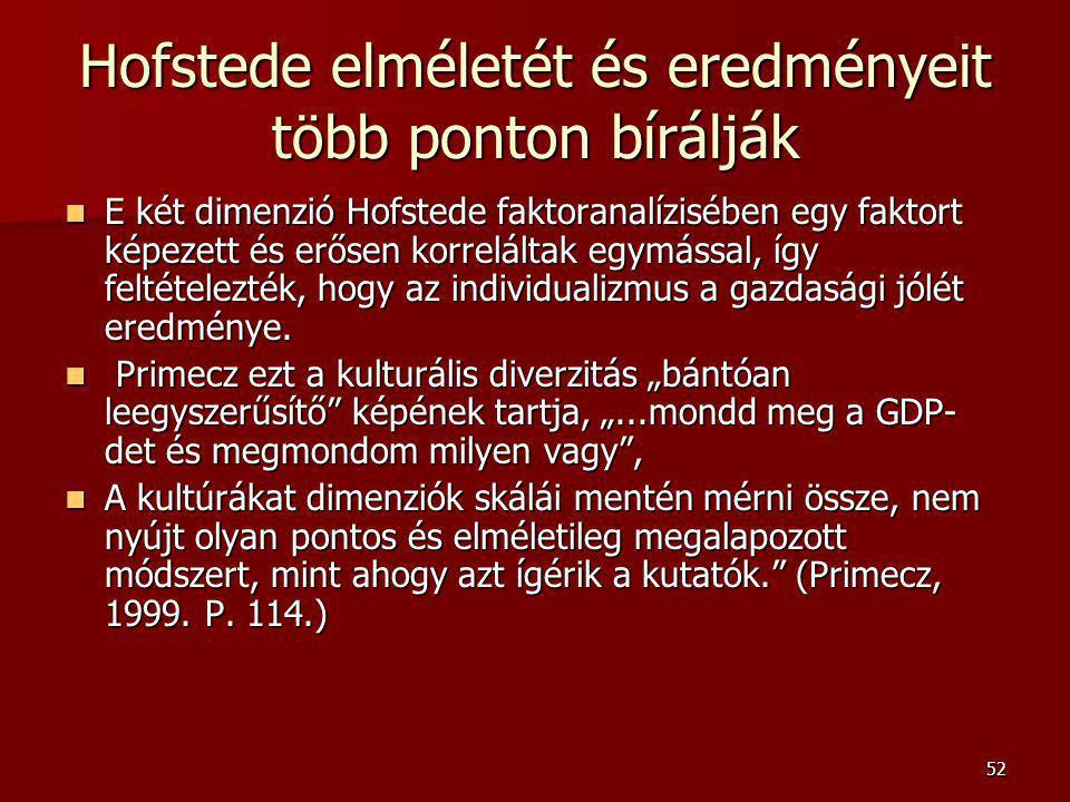 52 Hofstede elméletét és eredményeit több ponton bírálják E két dimenzió Hofstede faktoranalízisében egy faktort képezett és erősen korreláltak egymással, így feltételezték, hogy az individualizmus a gazdasági jólét eredménye.