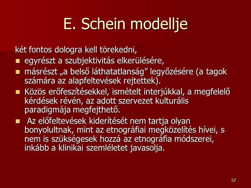 """57 E. Schein modellje két fontos dologra kell törekedni, egyrészt a szubjektivitás elkerülésére, egyrészt a szubjektivitás elkerülésére, másrészt """"a b"""