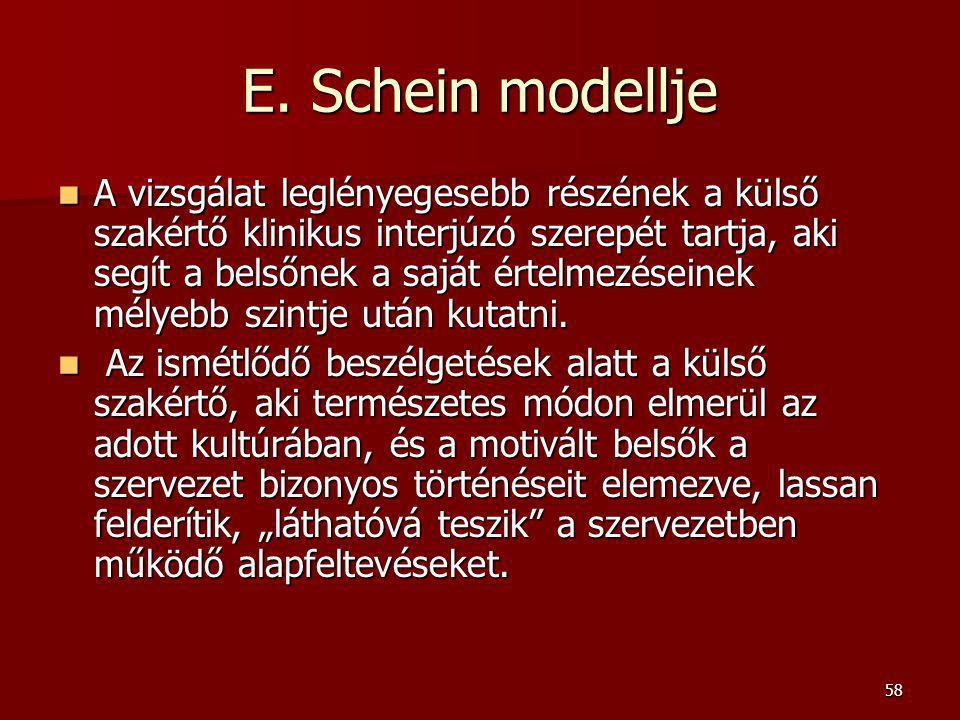58 E. Schein modellje A vizsgálat leglényegesebb részének a külső szakértő klinikus interjúzó szerepét tartja, aki segít a belsőnek a saját értelmezés