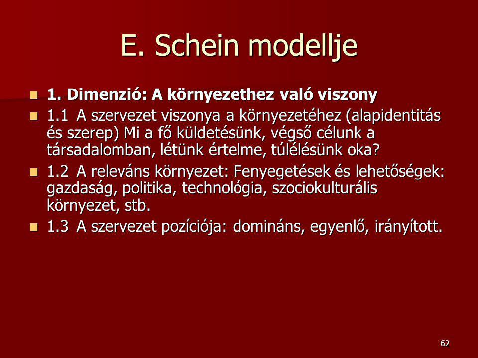 62 E. Schein modellje 1. Dimenzió: A környezethez való viszony 1. Dimenzió: A környezethez való viszony 1.1A szervezet viszonya a környezetéhez (alapi