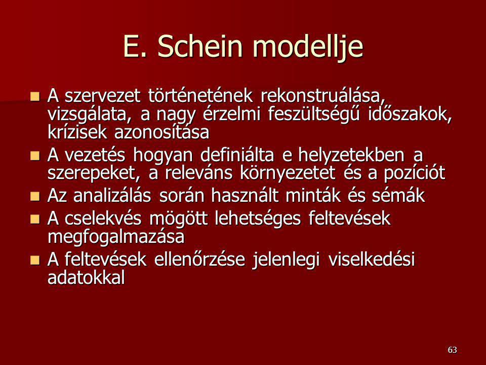 63 E. Schein modellje A szervezet történetének rekonstruálása, vizsgálata, a nagy érzelmi feszültségű időszakok, krízisek azonosítása A szervezet tört