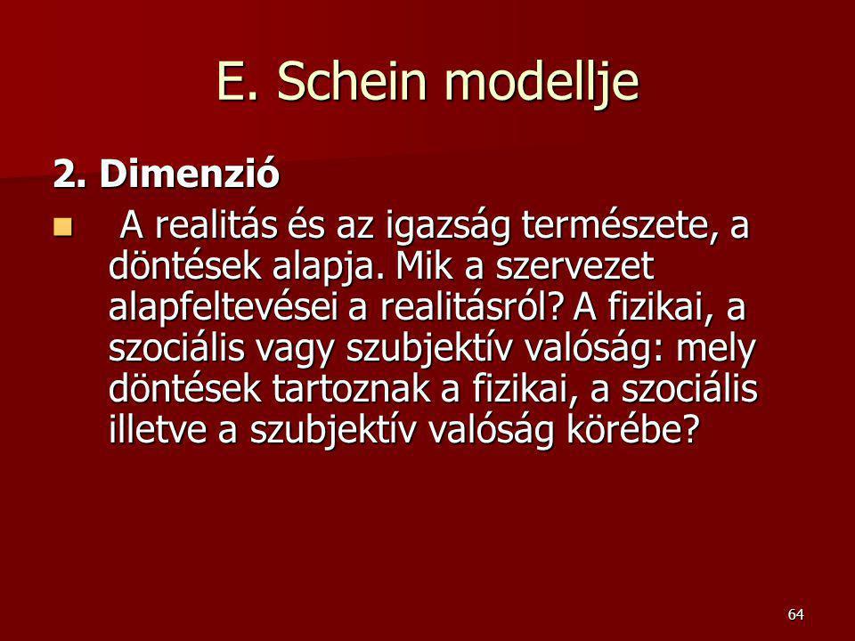 64 E. Schein modellje 2. Dimenzió A realitás és az igazság természete, a döntések alapja. Mik a szervezet alapfeltevései a realitásról? A fizikai, a s