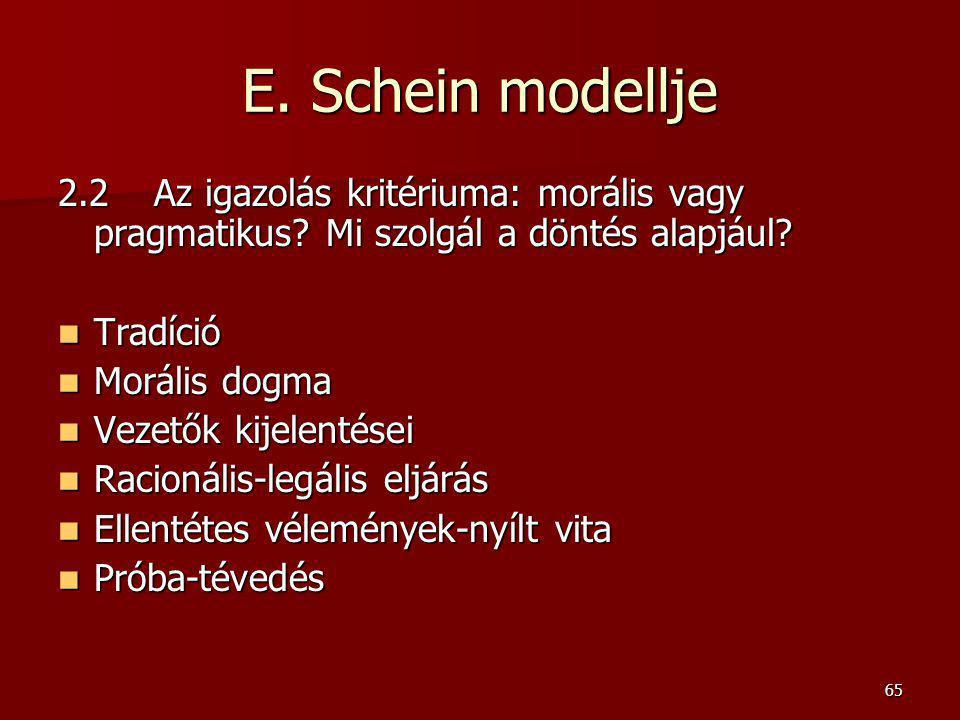 65 E. Schein modellje 2.2 Az igazolás kritériuma: morális vagy pragmatikus? Mi szolgál a döntés alapjául? Tradíció Tradíció Morális dogma Morális dogm