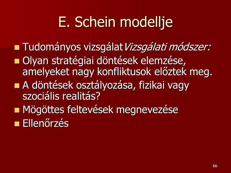66 E. Schein modellje Tudományos vizsgálatVizsgálati módszer: Tudományos vizsgálatVizsgálati módszer: Olyan stratégiai döntések elemzése, amelyeket na