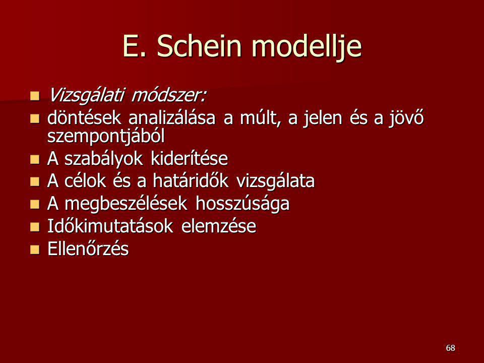 68 E. Schein modellje Vizsgálati módszer: Vizsgálati módszer: döntések analizálása a múlt, a jelen és a jövő szempontjából döntések analizálása a múlt