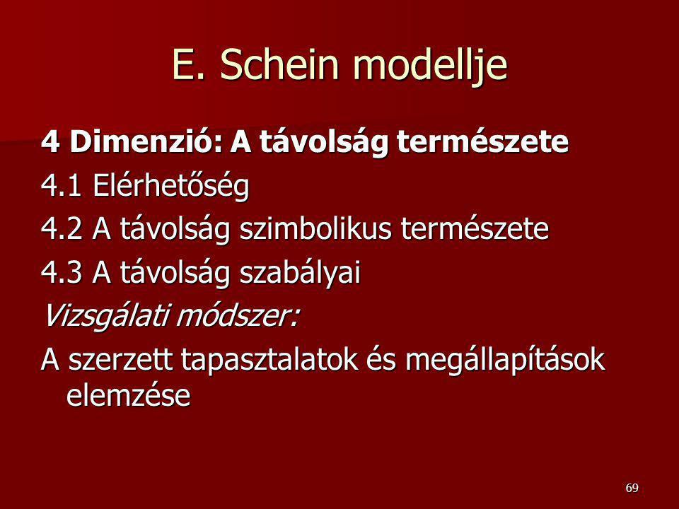 69 E. Schein modellje 4 Dimenzió: A távolság természete 4.1 Elérhetőség 4.2 A távolság szimbolikus természete 4.3 A távolság szabályai Vizsgálati móds