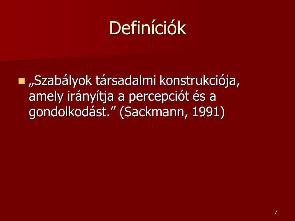 """7 Definíciók """"Szabályok társadalmi konstrukciója, amely irányítja a percepciót és a gondolkodást. (Sackmann, 1991) """"Szabályok társadalmi konstrukciója, amely irányítja a percepciót és a gondolkodást. (Sackmann, 1991)"""