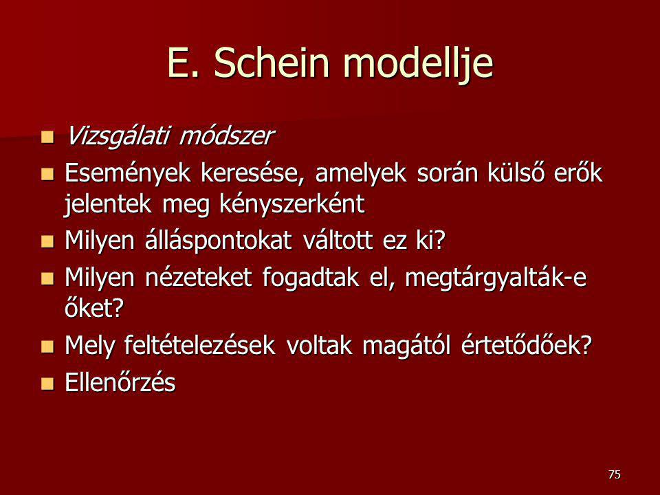 75 E. Schein modellje Vizsgálati módszer Vizsgálati módszer Események keresése, amelyek során külső erők jelentek meg kényszerként Események keresése,