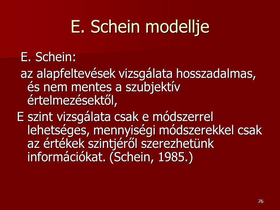 76 E. Schein modellje E. Schein: E. Schein: az alapfeltevések vizsgálata hosszadalmas, és nem mentes a szubjektív értelmezésektől, az alapfeltevések v