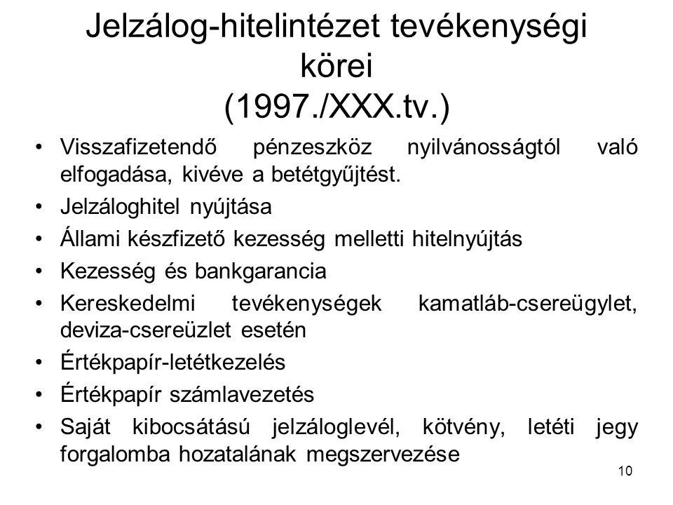 10 Jelzálog-hitelintézet tevékenységi körei (1997./XXX.tv.) Visszafizetendő pénzeszköz nyilvánosságtól való elfogadása, kivéve a betétgyűjtést. Jelzál