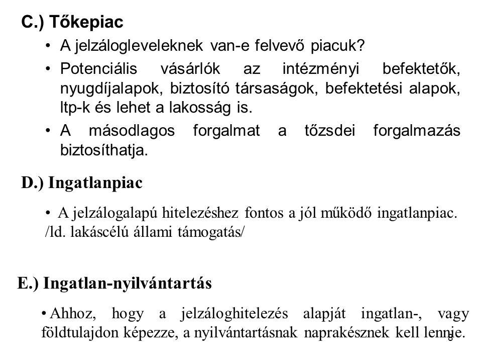 9 Legfontosabb szabályozási kérdések Prudencia 1997./XXX.