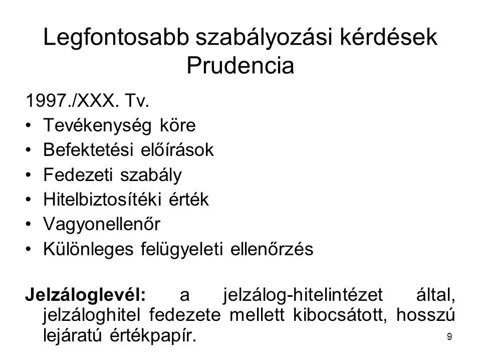 9 Legfontosabb szabályozási kérdések Prudencia 1997./XXX. Tv. Tevékenység köre Befektetési előírások Fedezeti szabály Hitelbiztosítéki érték Vagyonell