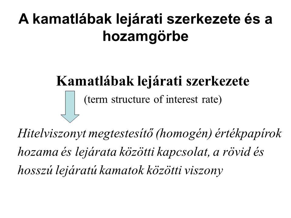 A kamatlábak lejárati szerkezete és a hozamgörbe Kamatlábak lejárati szerkezete (term structure of interest rate) Hitelviszonyt megtestesítő (homogén)
