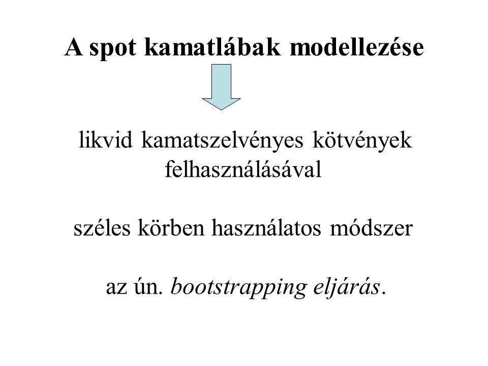 A spot kamatlábak modellezése likvid kamatszelvényes kötvények felhasználásával széles körben használatos módszer az ún. bootstrapping eljárás.