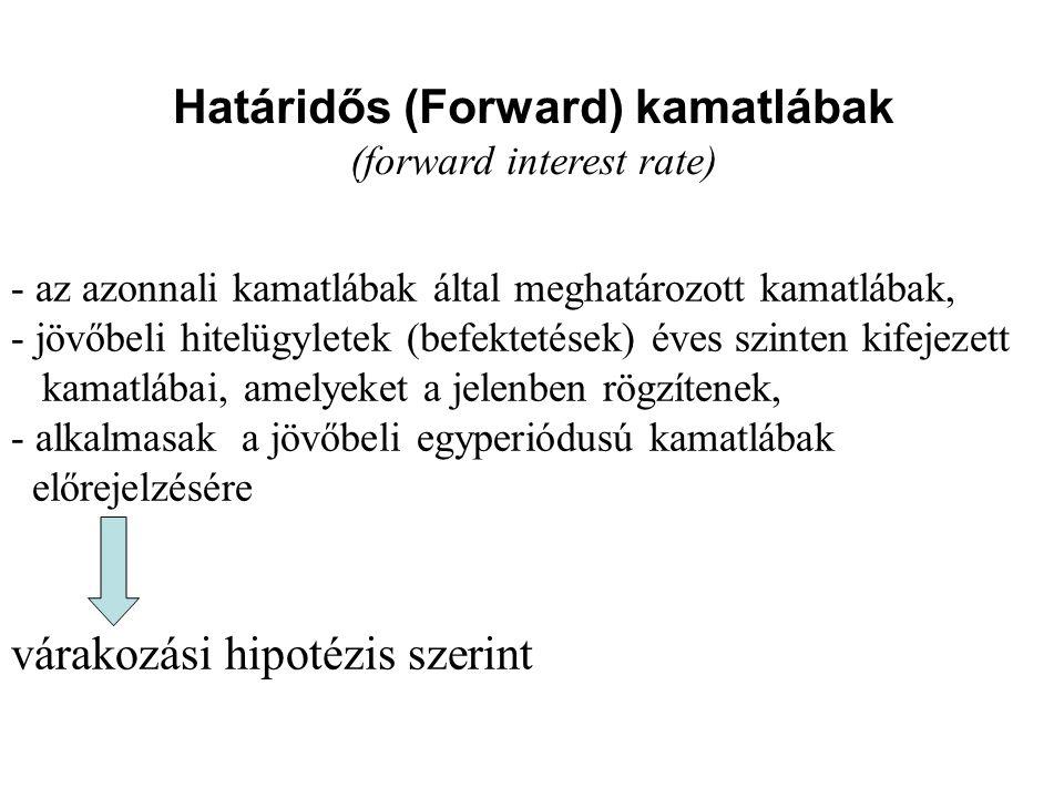 Határidős (Forward) kamatlábak (forward interest rate) - az azonnali kamatlábak által meghatározott kamatlábak, - jövőbeli hitelügyletek (befektetések