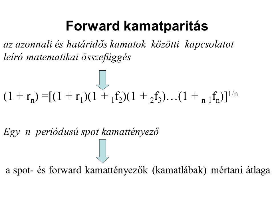 Forward kamatparitás az azonnali és határidős kamatok közötti kapcsolatot leíró matematikai összefüggés (1 + r n ) =[(1 + r 1 )(1 + 1 f 2 )(1 + 2 f 3