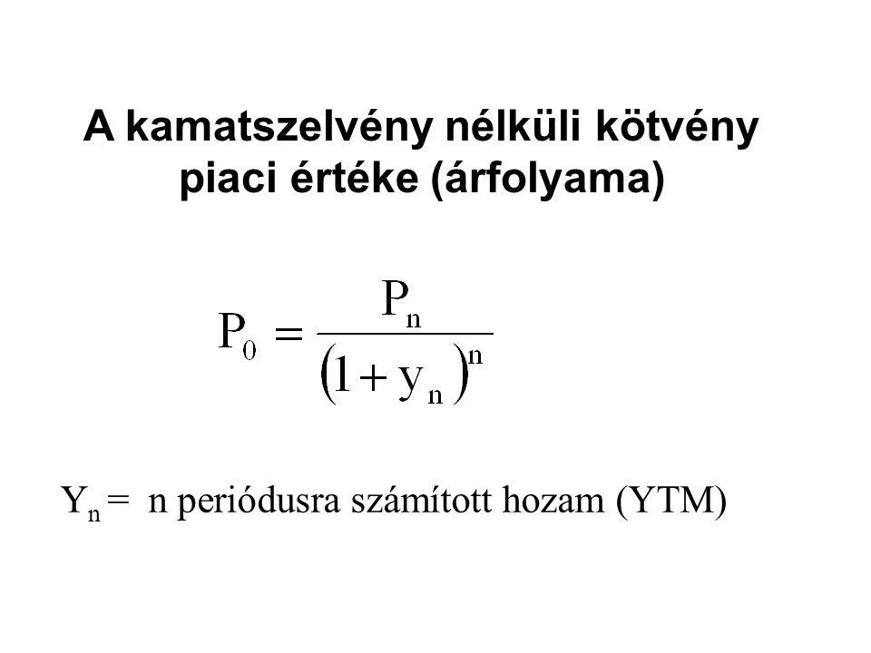 A kamatszelvény nélküli kötvény piaci értéke (árfolyama) Y n = n periódusra számított hozam (YTM)