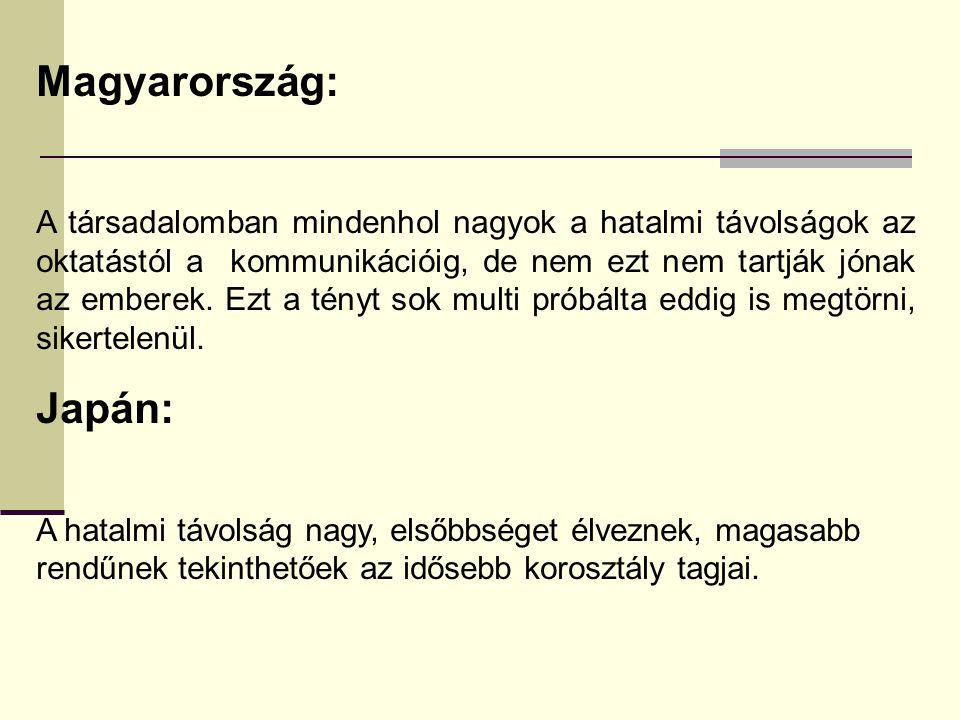 Magyarország: A társadalomban mindenhol nagyok a hatalmi távolságok az oktatástól a kommunikációig, de nem ezt nem tartják jónak az emberek. Ezt a tén