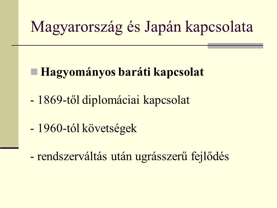 Magyarország és Japán kapcsolata Hagyományos baráti kapcsolat - 1869-től diplomáciai kapcsolat - 1960-tól követségek - rendszerváltás után ugrásszerű